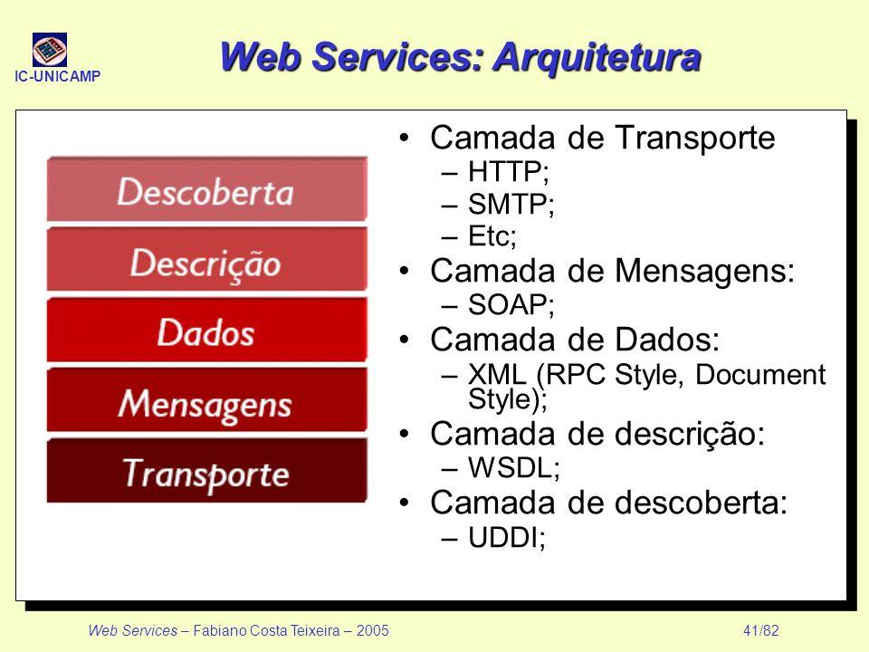 Web Services: Arquitetura