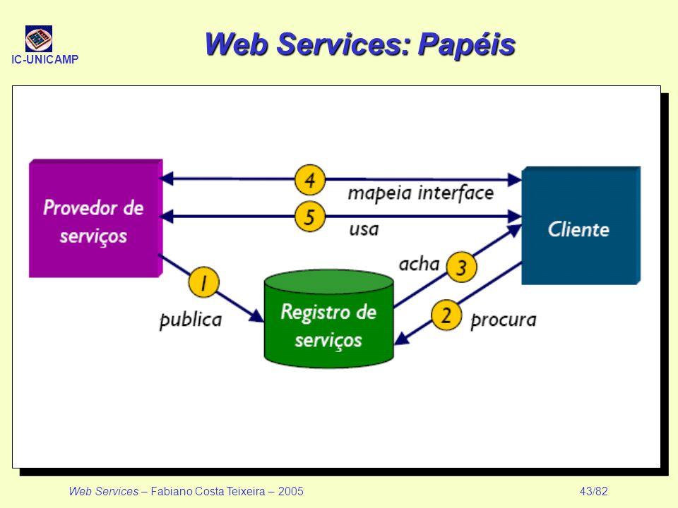 Web Services: Papéis Web Services – Fabiano Costa Teixeira – 2005 43/82