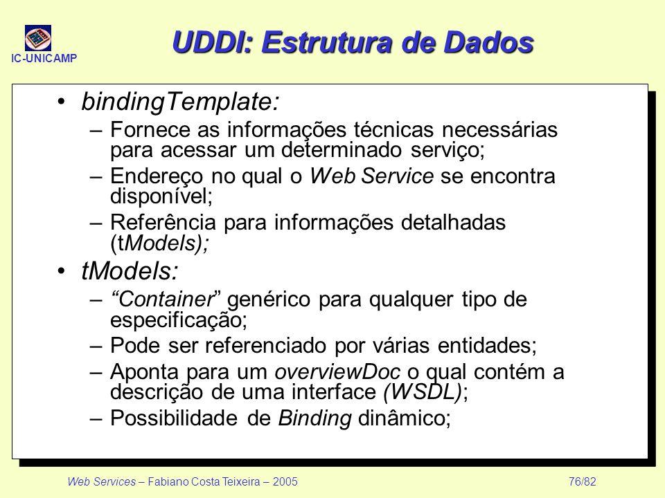 UDDI: Estrutura de Dados