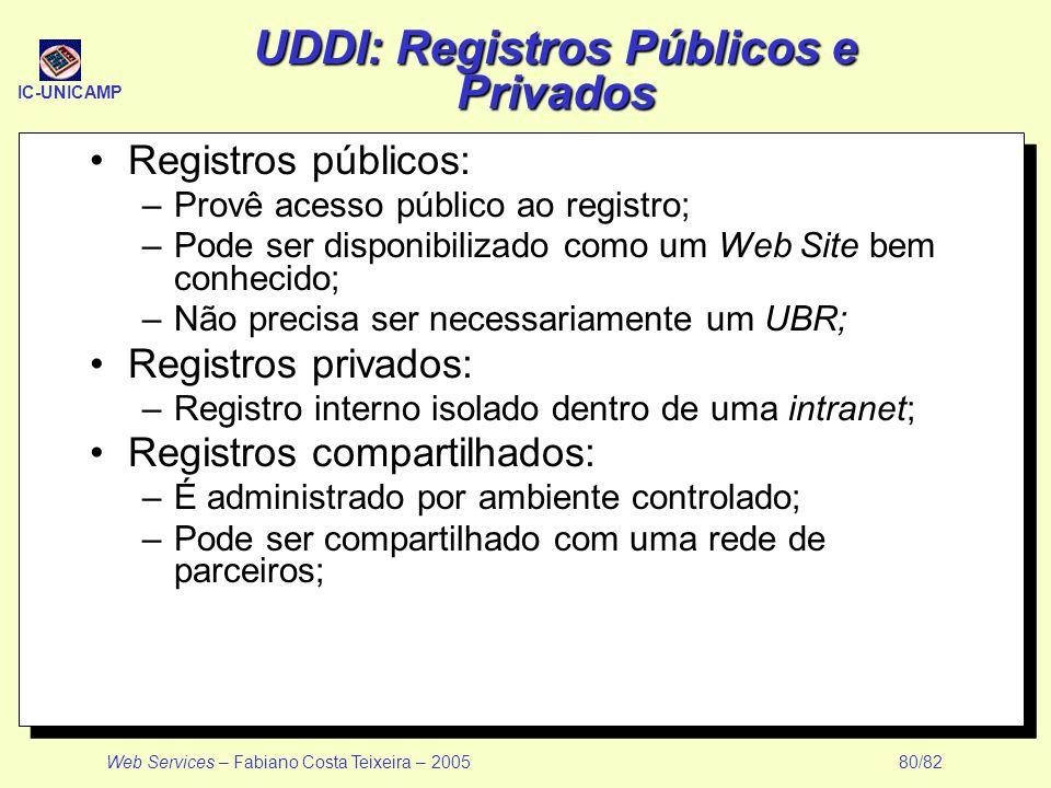 UDDI: Registros Públicos e Privados
