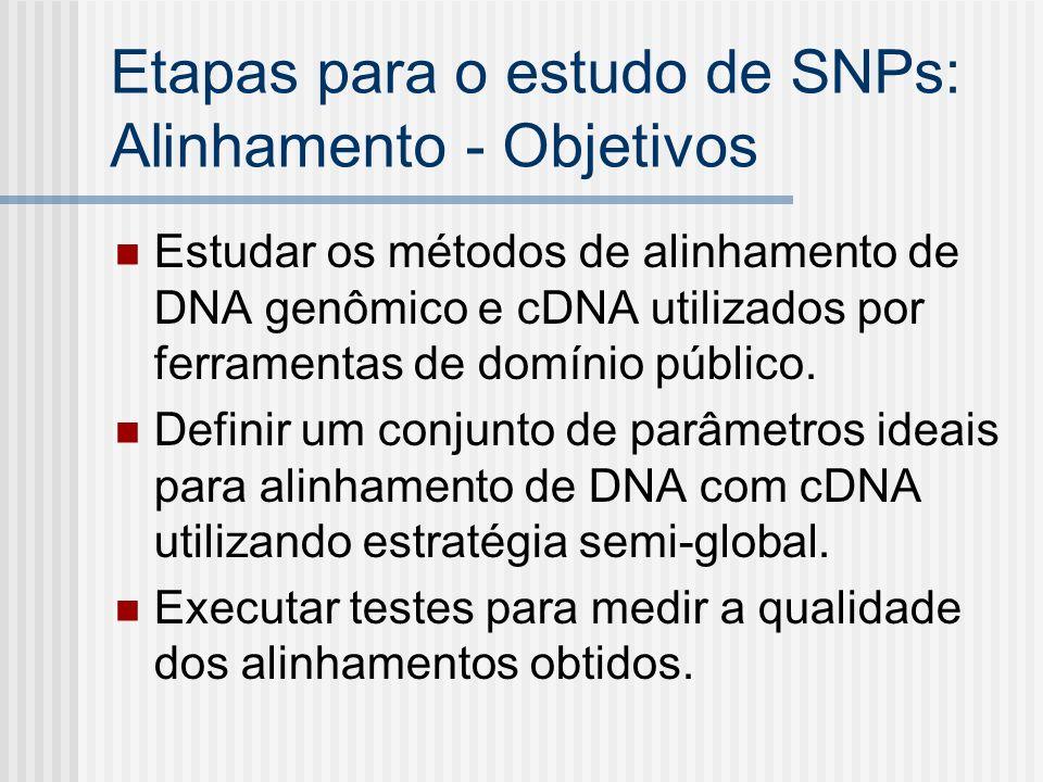 Etapas para o estudo de SNPs: Alinhamento - Objetivos