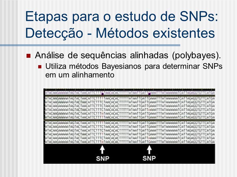 Etapas para o estudo de SNPs: Detecção - Métodos existentes