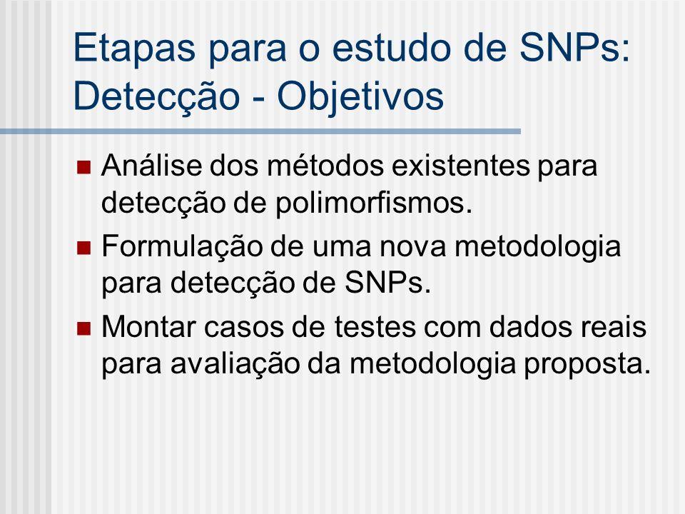 Etapas para o estudo de SNPs: Detecção - Objetivos