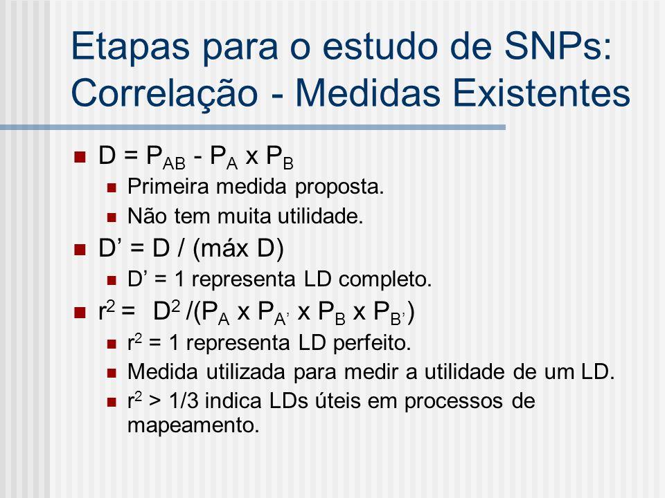 Etapas para o estudo de SNPs: Correlação - Medidas Existentes