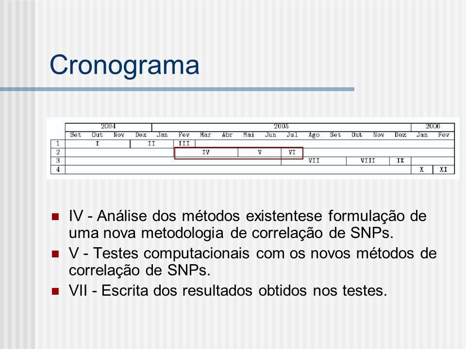 Cronograma IV - Análise dos métodos existentese formulação de uma nova metodologia de correlação de SNPs.
