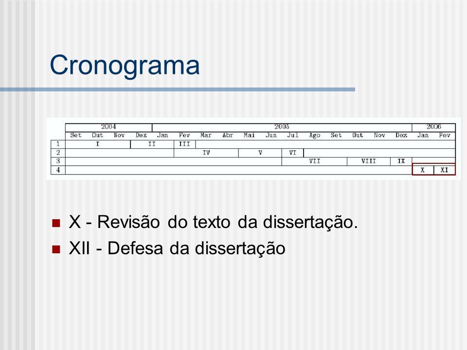 Cronograma X - Revisão do texto da dissertação.