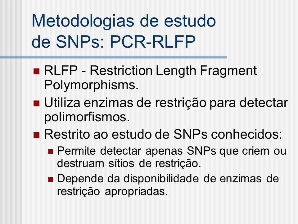 Metodologias de estudo de SNPs: PCR-RLFP