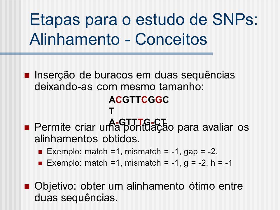 Etapas para o estudo de SNPs: Alinhamento - Conceitos