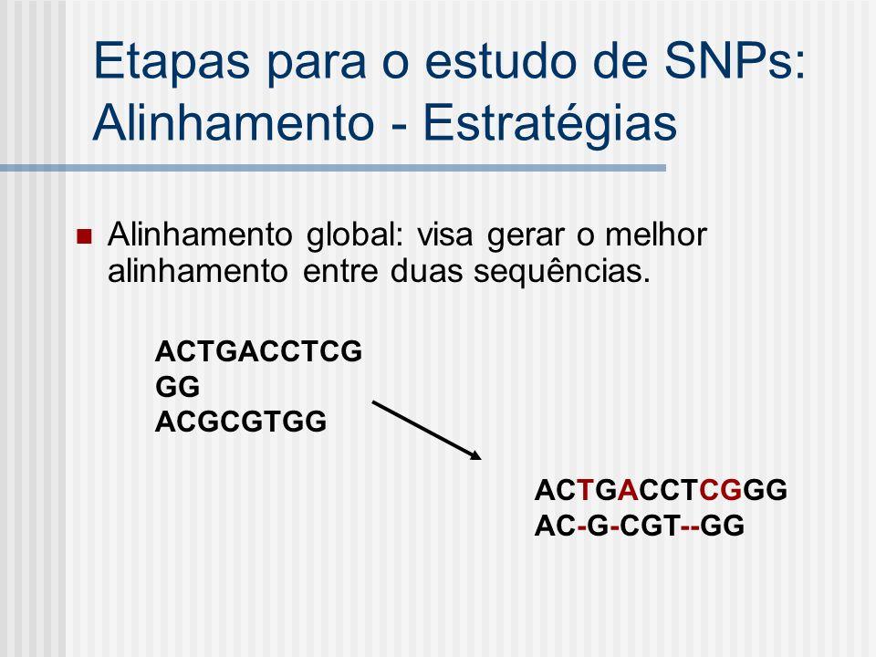 Etapas para o estudo de SNPs: Alinhamento - Estratégias