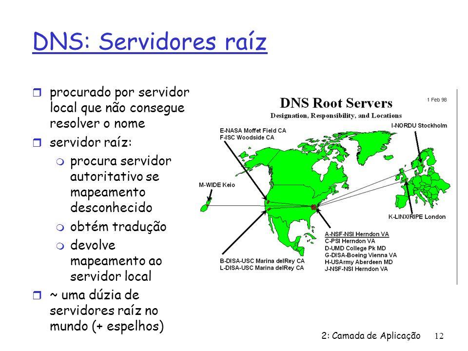 DNS: Servidores raíz procurado por servidor local que não consegue resolver o nome. servidor raíz: