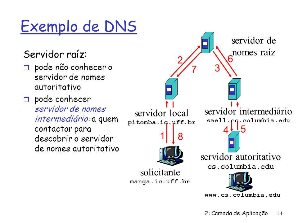 Exemplo de DNS servidor de nomes raíz Servidor raíz: 6 2 3 7