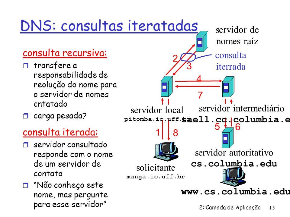 DNS: consultas iteratadas