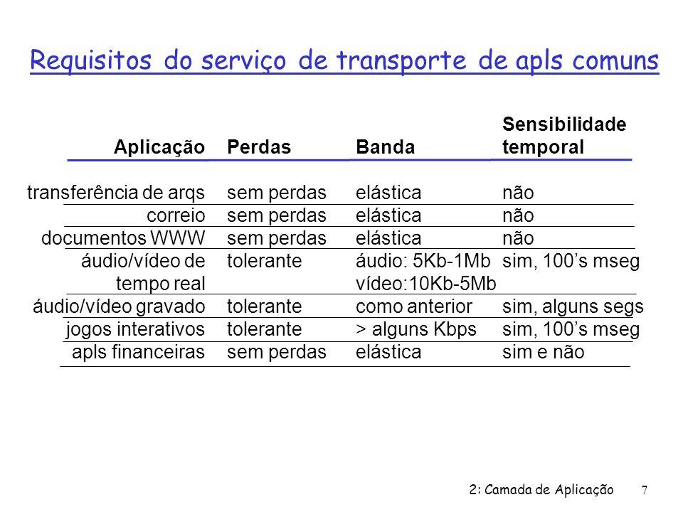 Requisitos do serviço de transporte de apls comuns