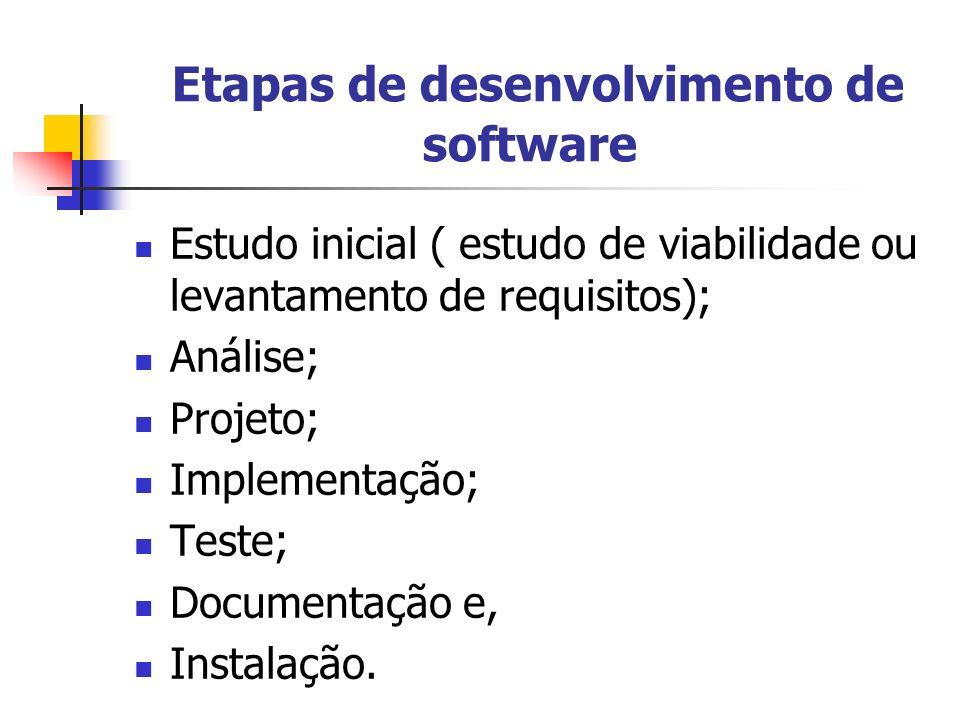 Etapas de desenvolvimento de software