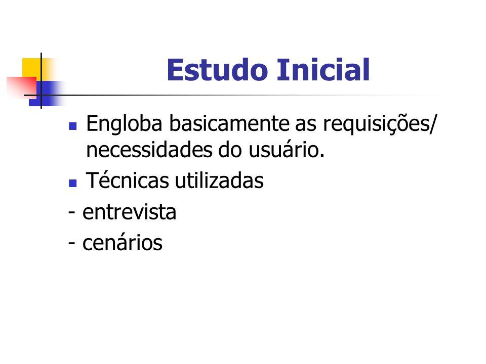 Estudo Inicial Engloba basicamente as requisições/ necessidades do usuário. Técnicas utilizadas. - entrevista.