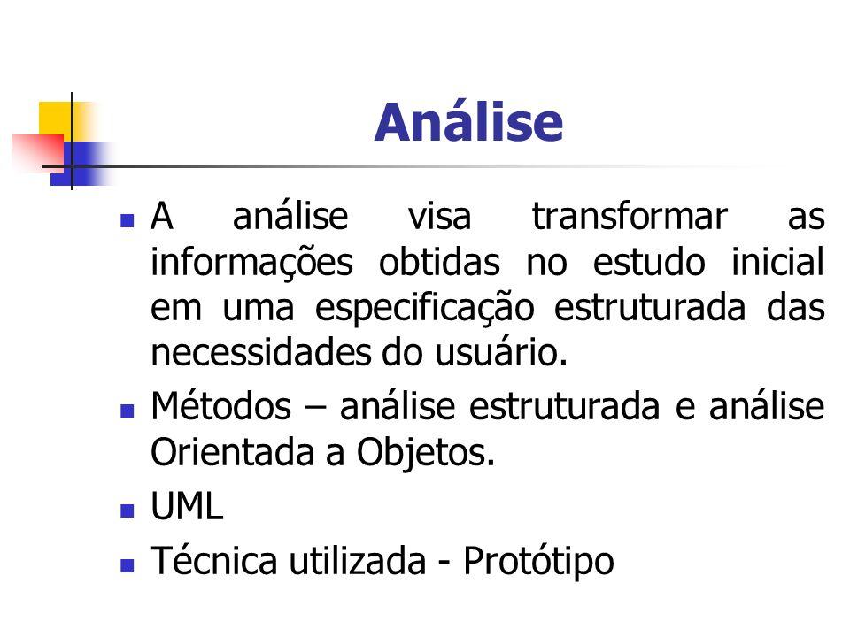 Análise A análise visa transformar as informações obtidas no estudo inicial em uma especificação estruturada das necessidades do usuário.
