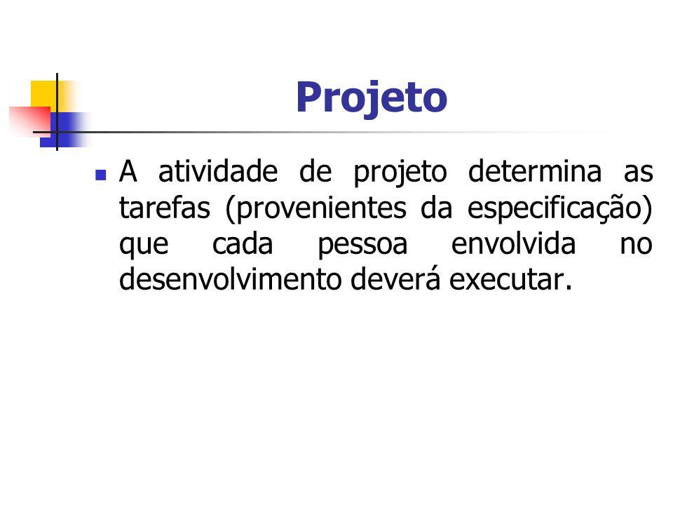 ProjetoA atividade de projeto determina as tarefas (provenientes da especificação) que cada pessoa envolvida no desenvolvimento deverá executar.