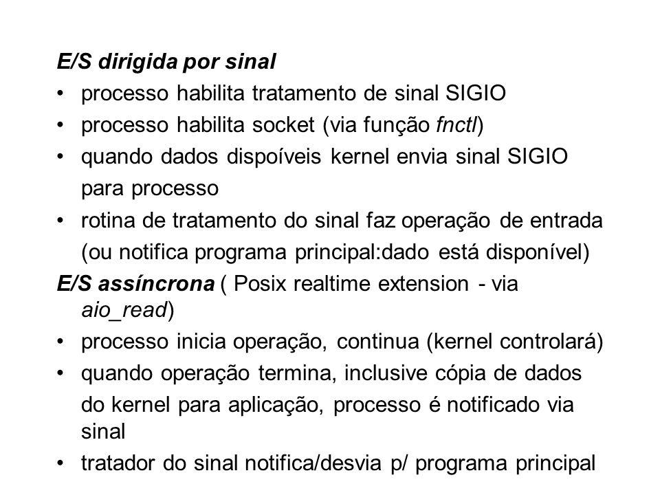 E/S dirigida por sinal processo habilita tratamento de sinal SIGIO. processo habilita socket (via função fnctl)