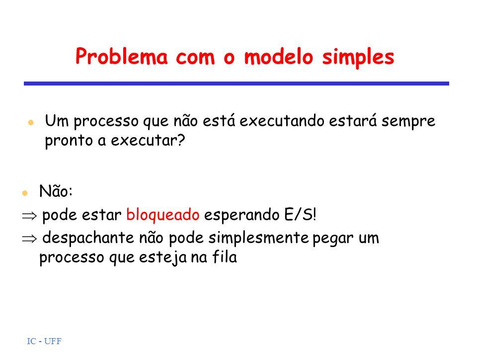 Problema com o modelo simples
