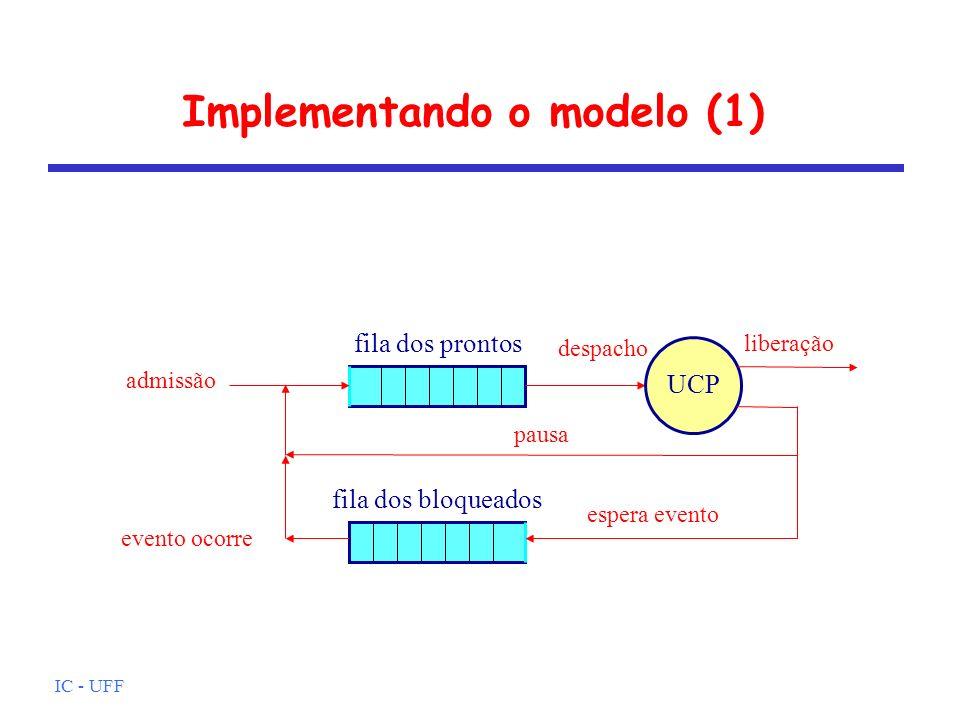 Implementando o modelo (1)