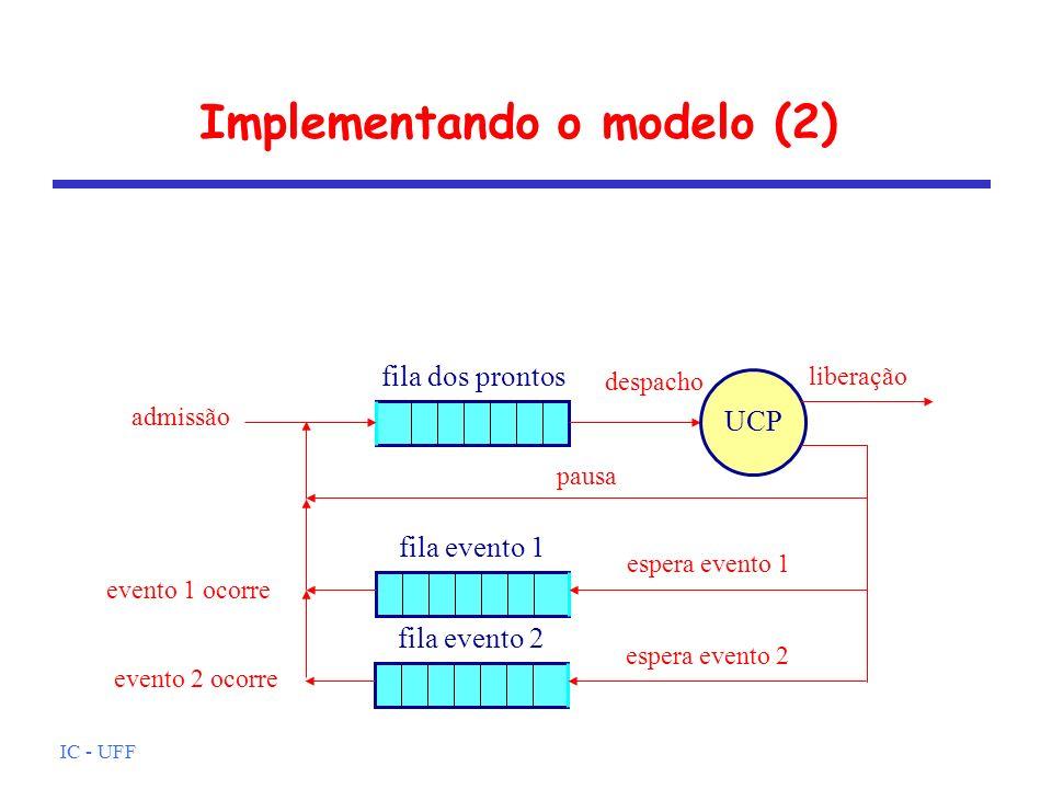 Implementando o modelo (2)