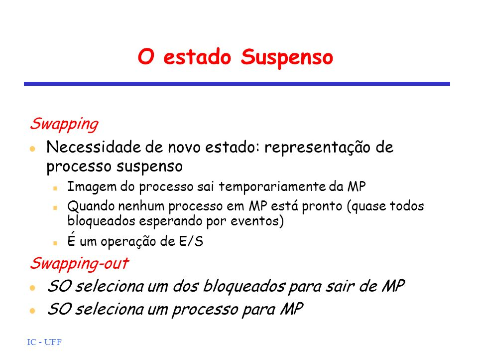 O estado Suspenso Swapping