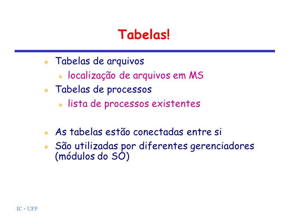 Tabelas! Tabelas de arquivos localização de arquivos em MS