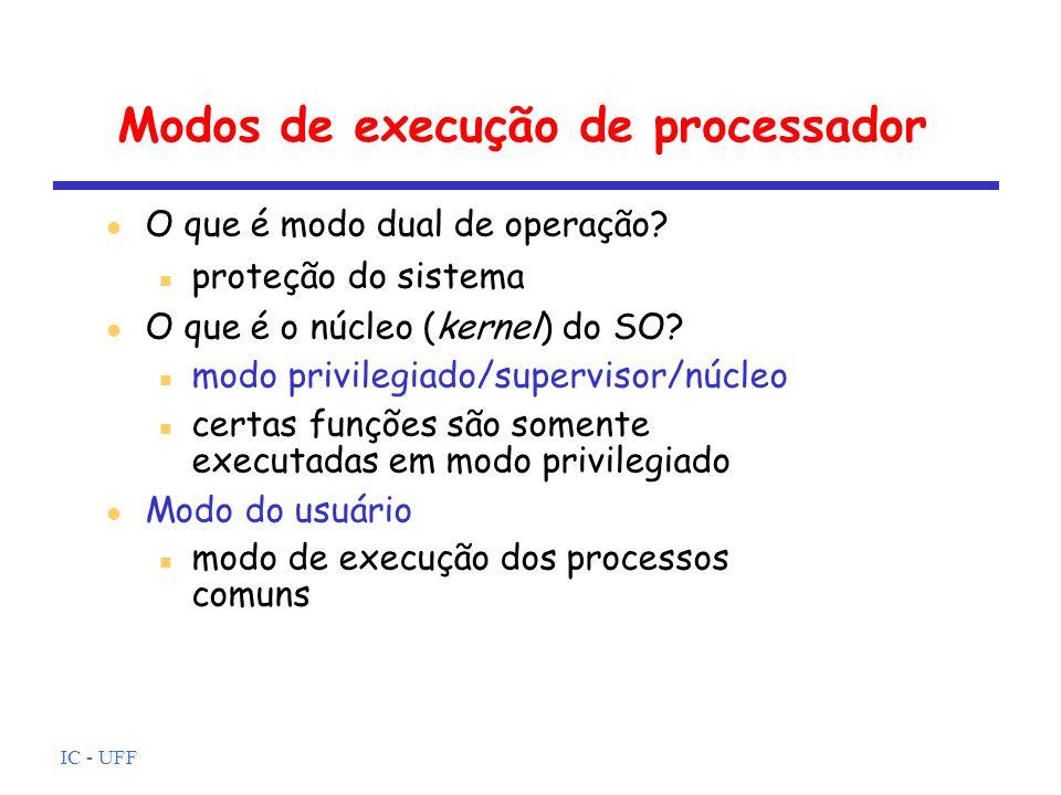 Modos de execução de processador