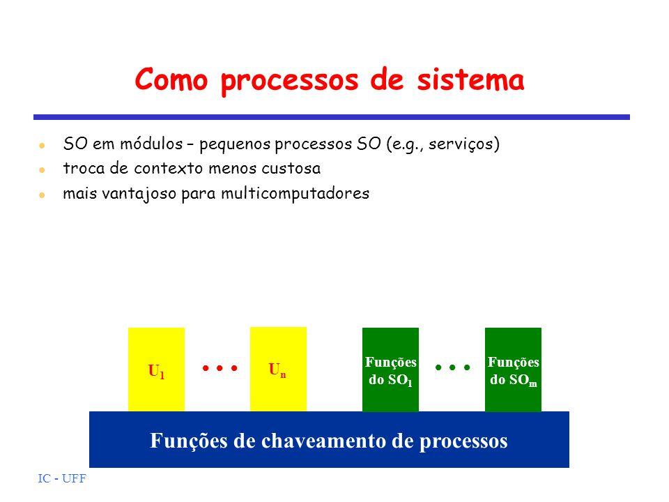 Como processos de sistema