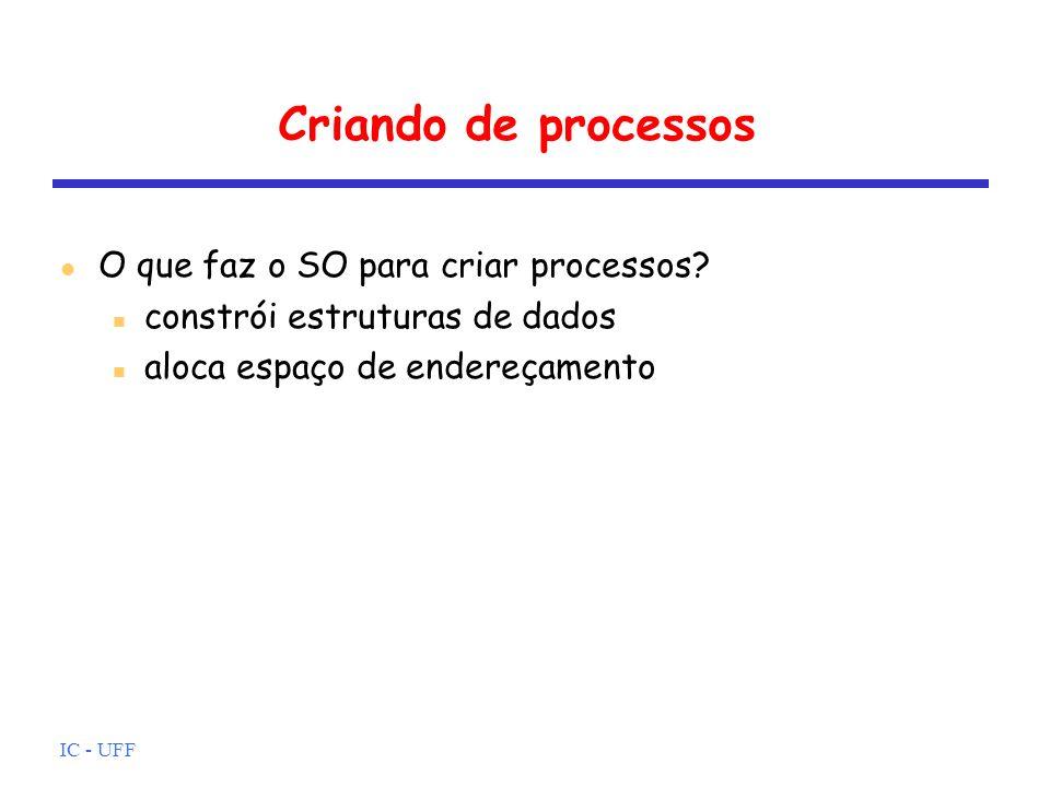 Criando de processos O que faz o SO para criar processos