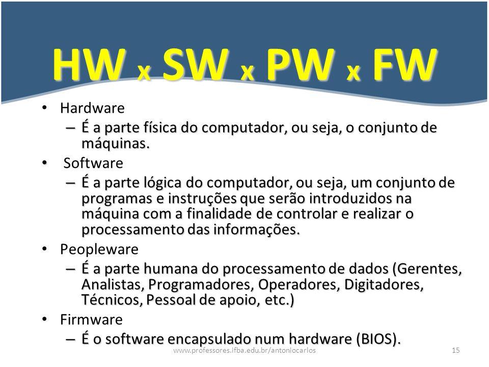 HW x SW x PW x FW Hardware. É a parte física do computador, ou seja, o conjunto de máquinas. Software.