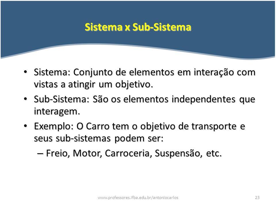Sistema x Sub-Sistema Sistema: Conjunto de elementos em interação com vistas a atingir um objetivo.
