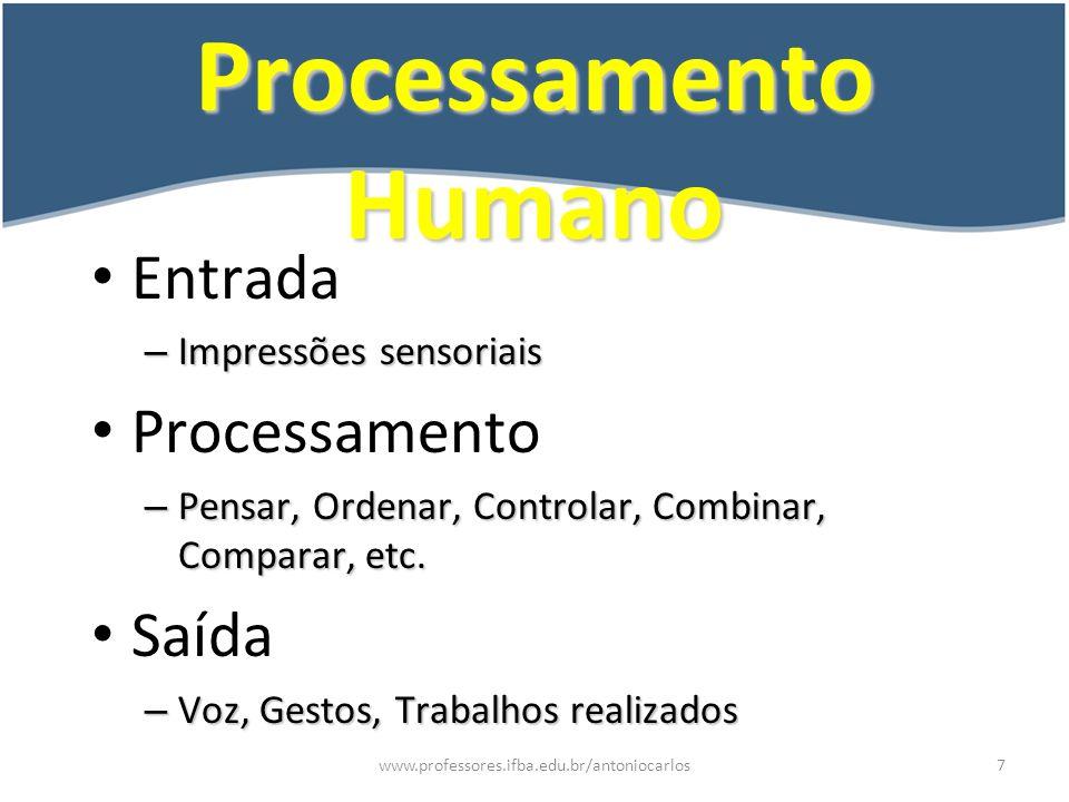 Processamento Humano Entrada Processamento Saída Impressões sensoriais