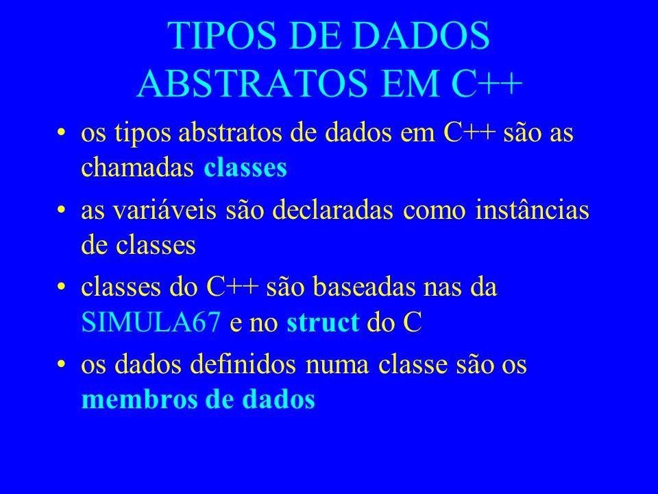 TIPOS DE DADOS ABSTRATOS EM C++