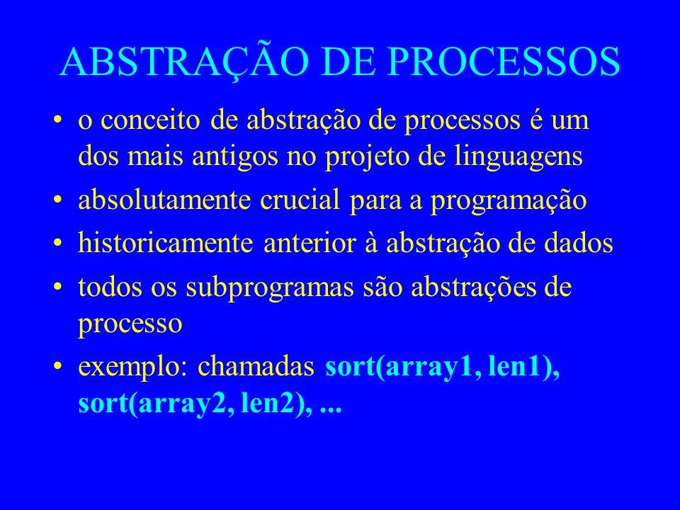 ABSTRAÇÃO DE PROCESSOS