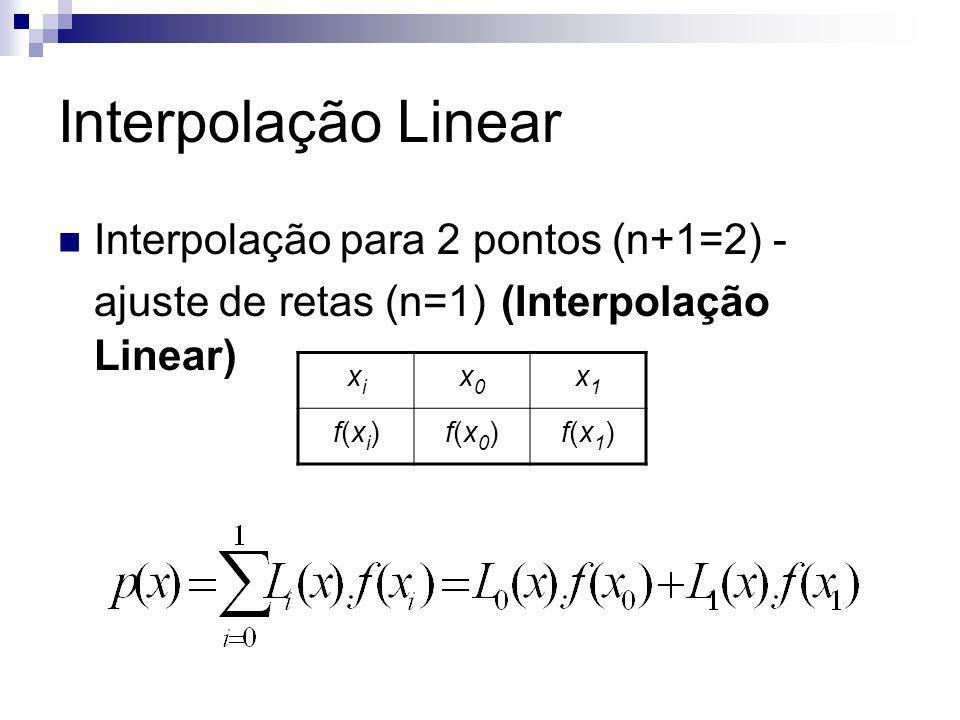 Interpolação Linear Interpolação para 2 pontos (n+1=2) - ajuste de retas (n=1) (Interpolação Linear)