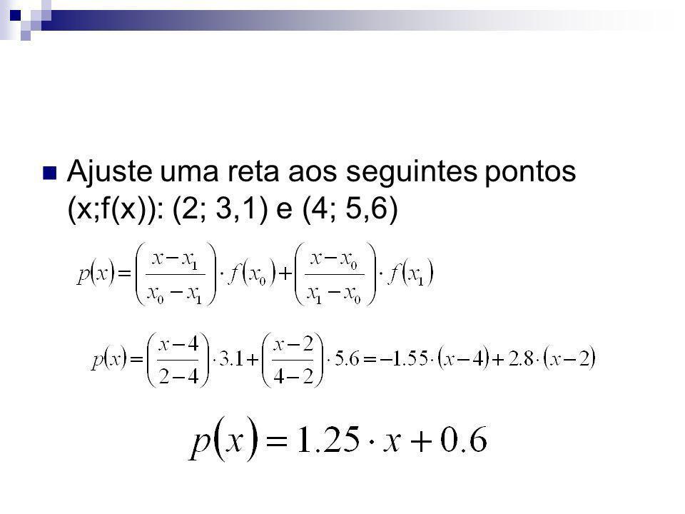 Ajuste uma reta aos seguintes pontos (x;f(x)): (2; 3,1) e (4; 5,6)