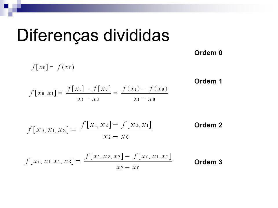 Diferenças divididas Ordem 0 Ordem 1 Ordem 2 Ordem 3