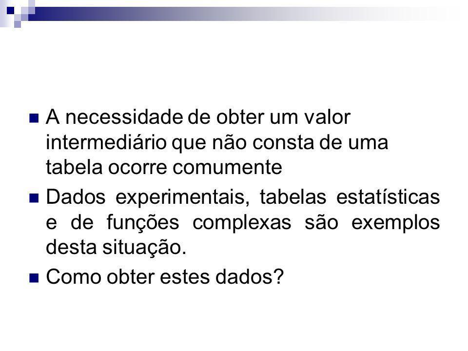 A necessidade de obter um valor intermediário que não consta de uma tabela ocorre comumente