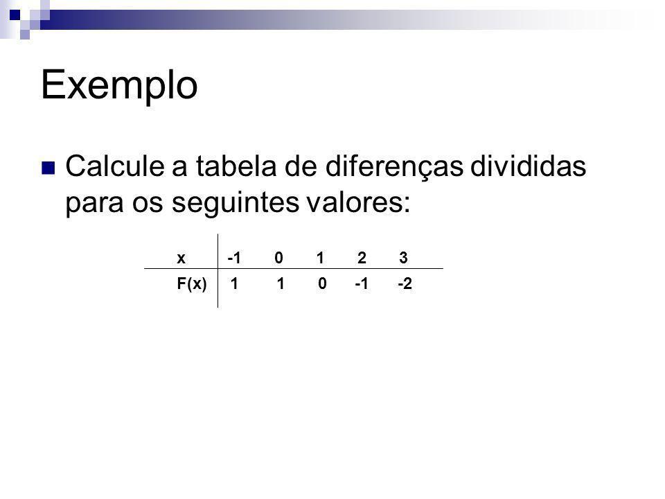 Exemplo Calcule a tabela de diferenças divididas para os seguintes valores: x -1 0 1 2 3.
