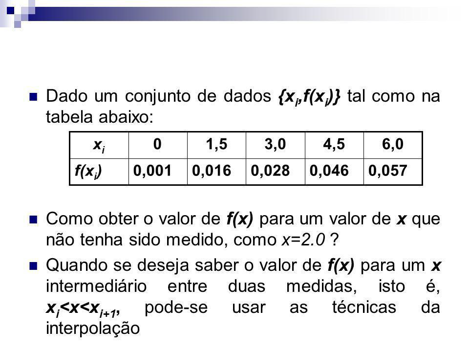 Dado um conjunto de dados {xi,f(xi)} tal como na tabela abaixo:
