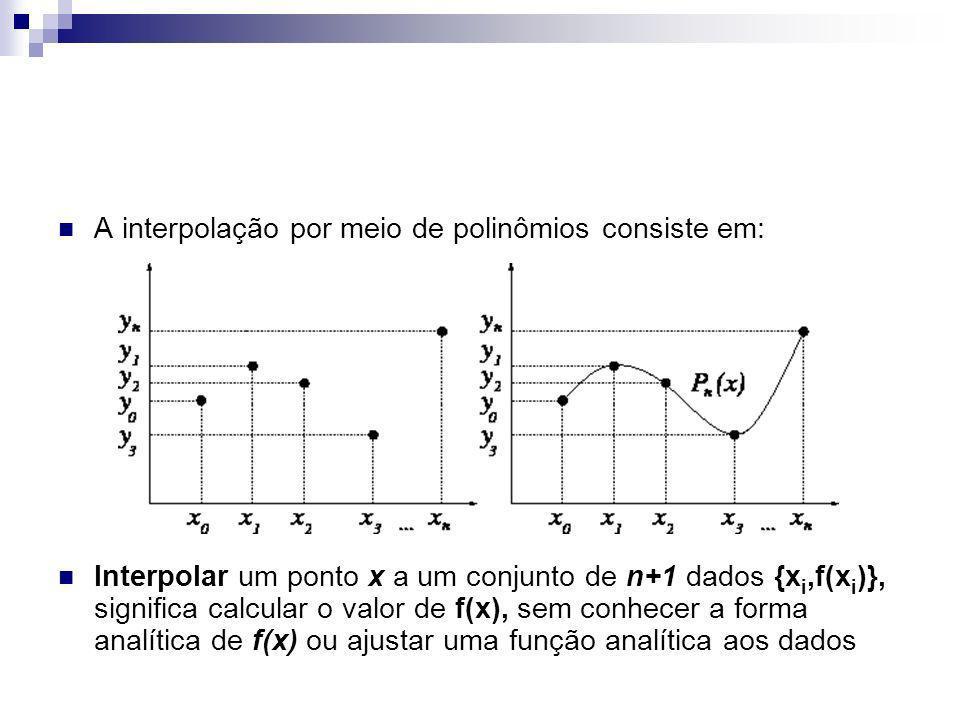 A interpolação por meio de polinômios consiste em: