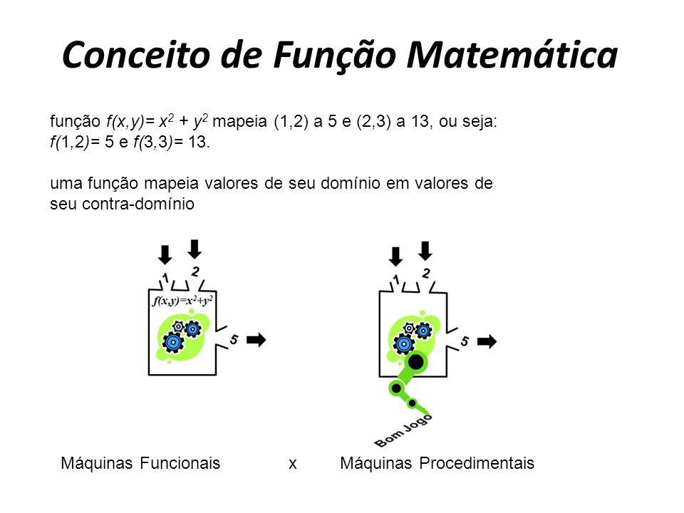 Conceito de Função Matemática