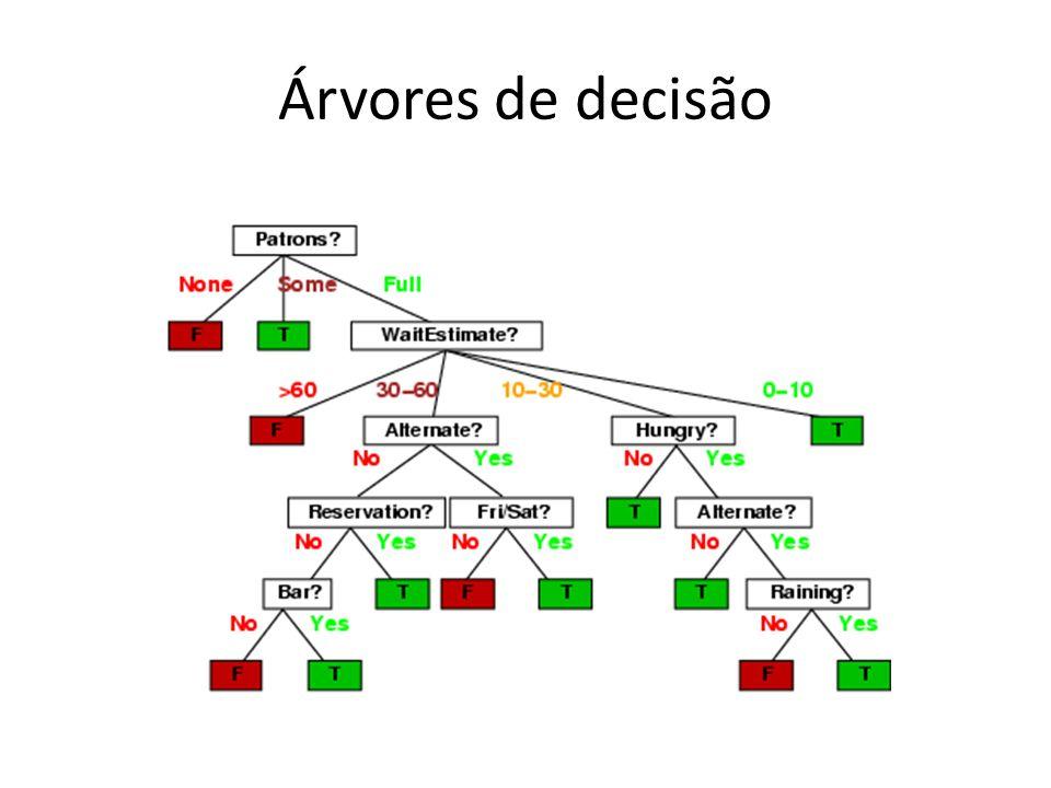 Árvores de decisão 15