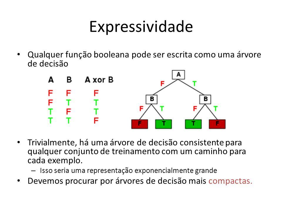 Expressividade Qualquer função booleana pode ser escrita como uma árvore de decisão.