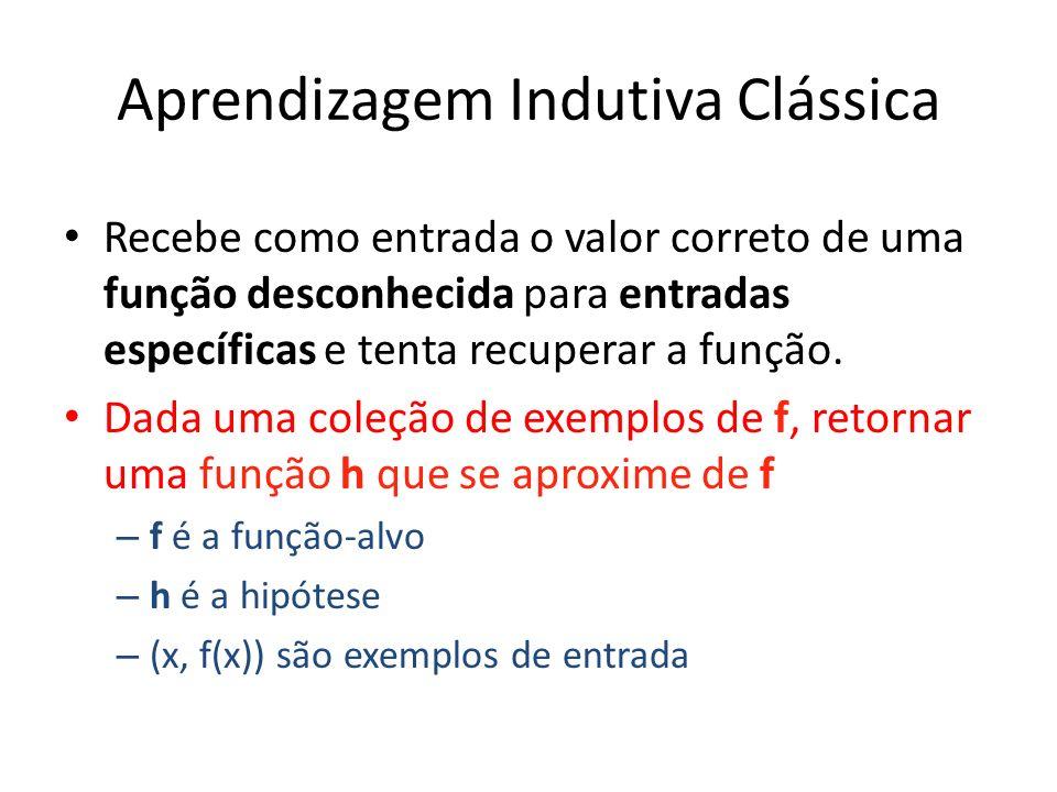 Aprendizagem Indutiva Clássica