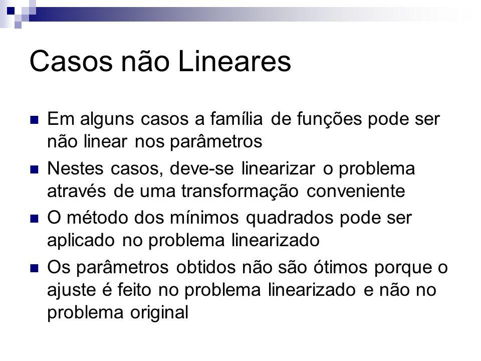 Casos não Lineares Em alguns casos a família de funções pode ser não linear nos parâmetros.