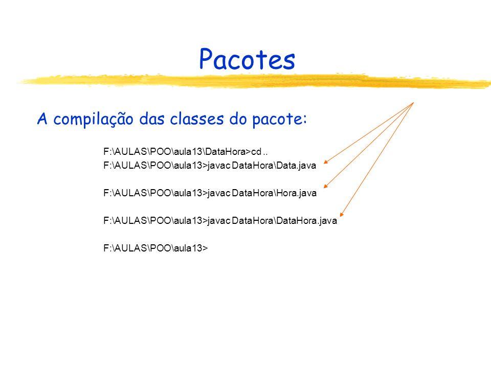 Pacotes A compilação das classes do pacote: