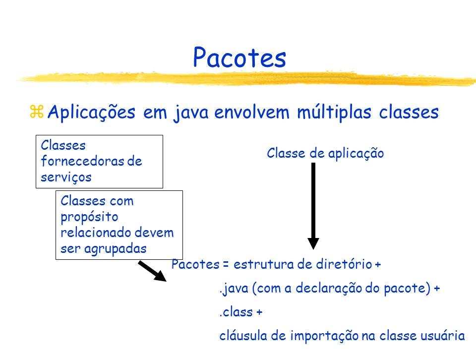 Pacotes Aplicações em java envolvem múltiplas classes