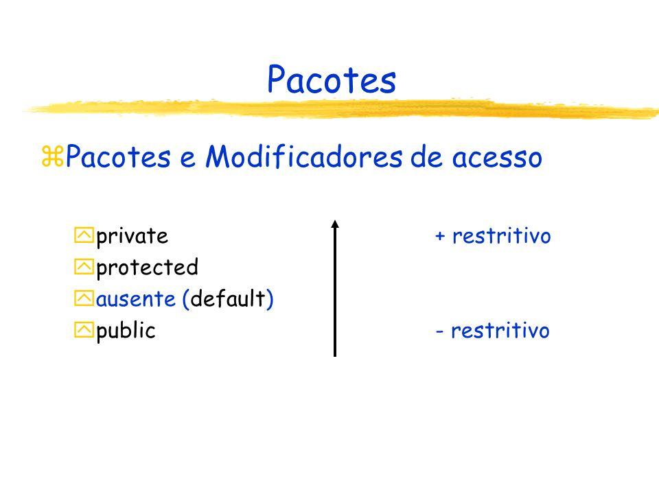 Pacotes Pacotes e Modificadores de acesso private + restritivo